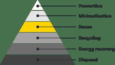 repack_pyramid